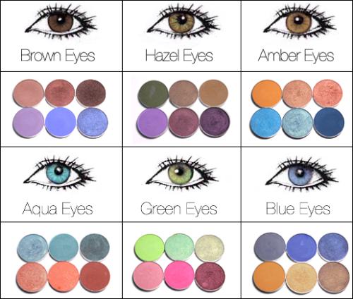 الظلال المناسبة لكل لون عين